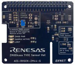 Moduł HAT firmy Renesas dla Raspberry Pi do badania jakości powietrza