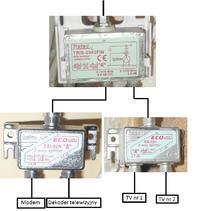 Prawidłowa instalacja telewizyjna wraz z modemem kablowym - prośba o radę