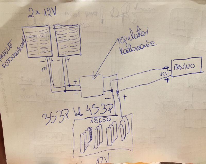 Stabilizator ładowania 12V z paneli fotowoltaicznych