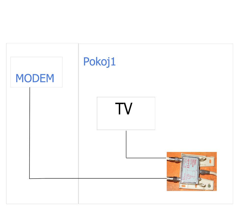Podzielenie kabl�wki - tv i net, TRIS-210e