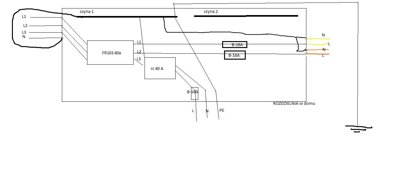 Schemat instalacji elektrycznej w DJ