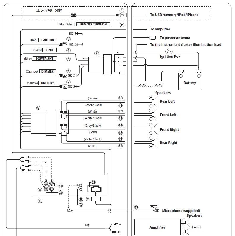 Audi ute wiring diagram mickyhop audi a4 b6 2003 szumieniezakcenia z tylnych gonikow po zmianie radia audi ute wiring diagram asfbconference2016 Choice Image