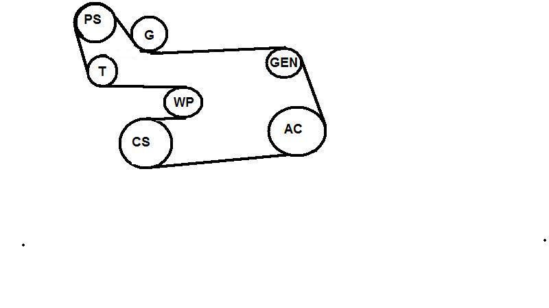 Focus mk1 1,6 16v - przegrzewanie silnika w czasie jazdy(wymieniona pompa i term