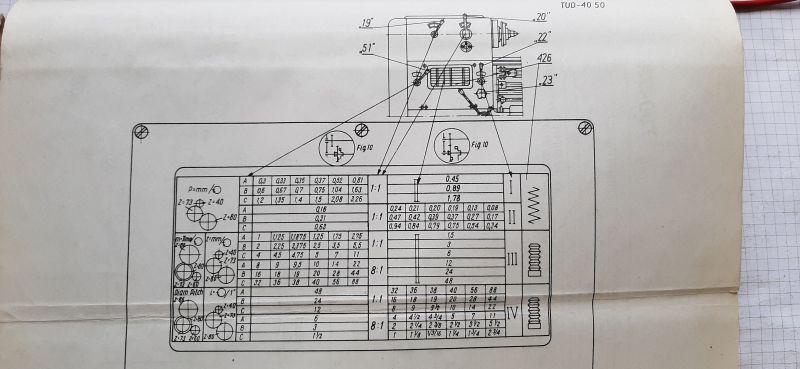 Nawijarka transformatorów mach + Gcoil