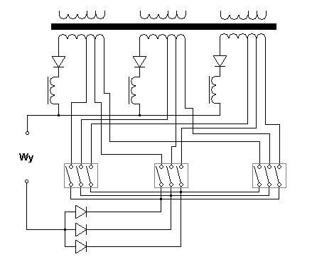 Buduje Migomat na spawarce elektrodowej