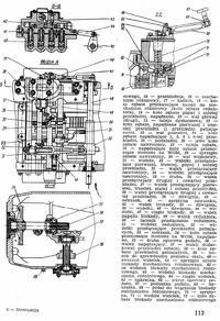 Władimirec T25A2 - regulacja skrzyni biegów