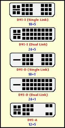 Monitor z kablem dvi-i do grafiki z czy bez przejściówki?