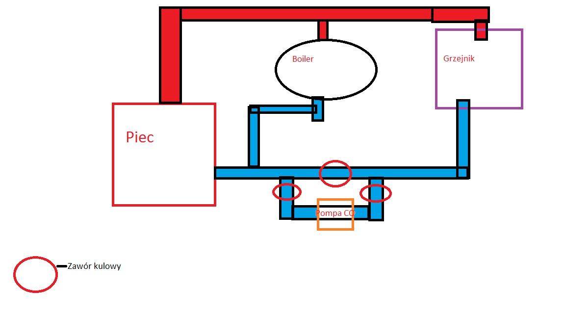 Przer�bka istalacji CO, boiler przez pompk� CO