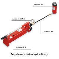 Siłownik hydrauliczny - Praska hydrauliczna