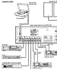 podłączenie gramofonu do komputera - konkretny przypadek