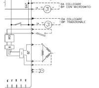 Pralka Ariston AVSD109  - co pewien czas silnik utyka