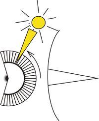 sterownik solara jak zrobi�