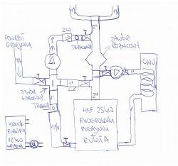 Podpięcie kotła elektrycznego CO do istniejącego kotła CO na ekogroszek