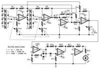 Generator sinusa o THD < 0,002 %