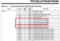 PIC16F18325 - Jaka jest różnica pomiędzy CCP a PWM ?