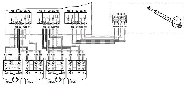 RotaMatic - konfiguracja. Czy mo�liwe jest blokowanie w obu kierunkach?