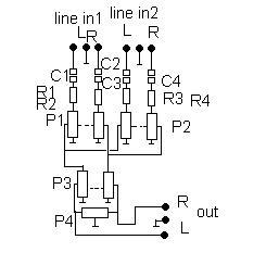 Jak działa mixer?