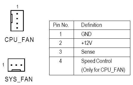 Płyta główna GIGABYTE GA-8I865G775-G-RH problem z napięciem