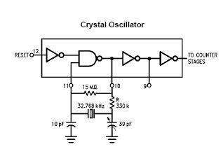 Sygnał akustyczny z generatora 1750Hz