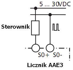 Liczniki lcd 1-fazowe a urządzenia sczytujące