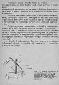 Dobór anten i prawidłowy montaż