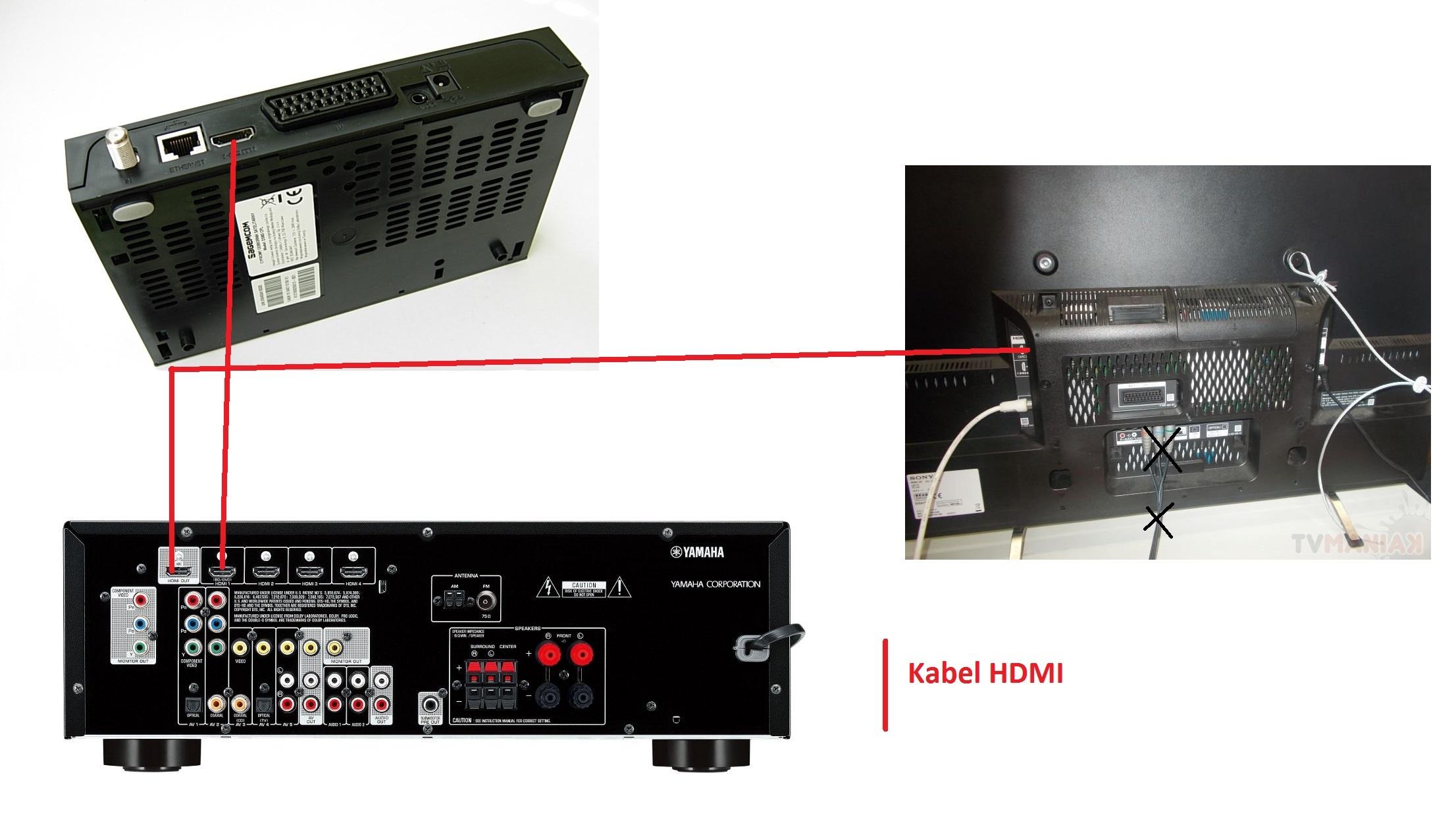 Pod��cznie TV + Amplituner + Dekoder