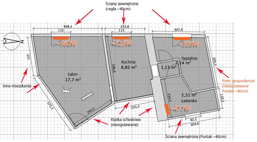 Dob�r mocy grzejnik�w - mieszkanie 40m2 - czy dobrze obliczy�em?