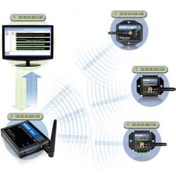 Bezprzewodowy System Pomiarowy Z Dokładną Synchronizacją