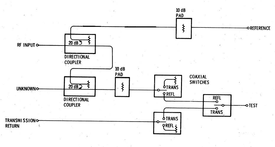 Budowa miernika mocy transmitowanej i odbitej.