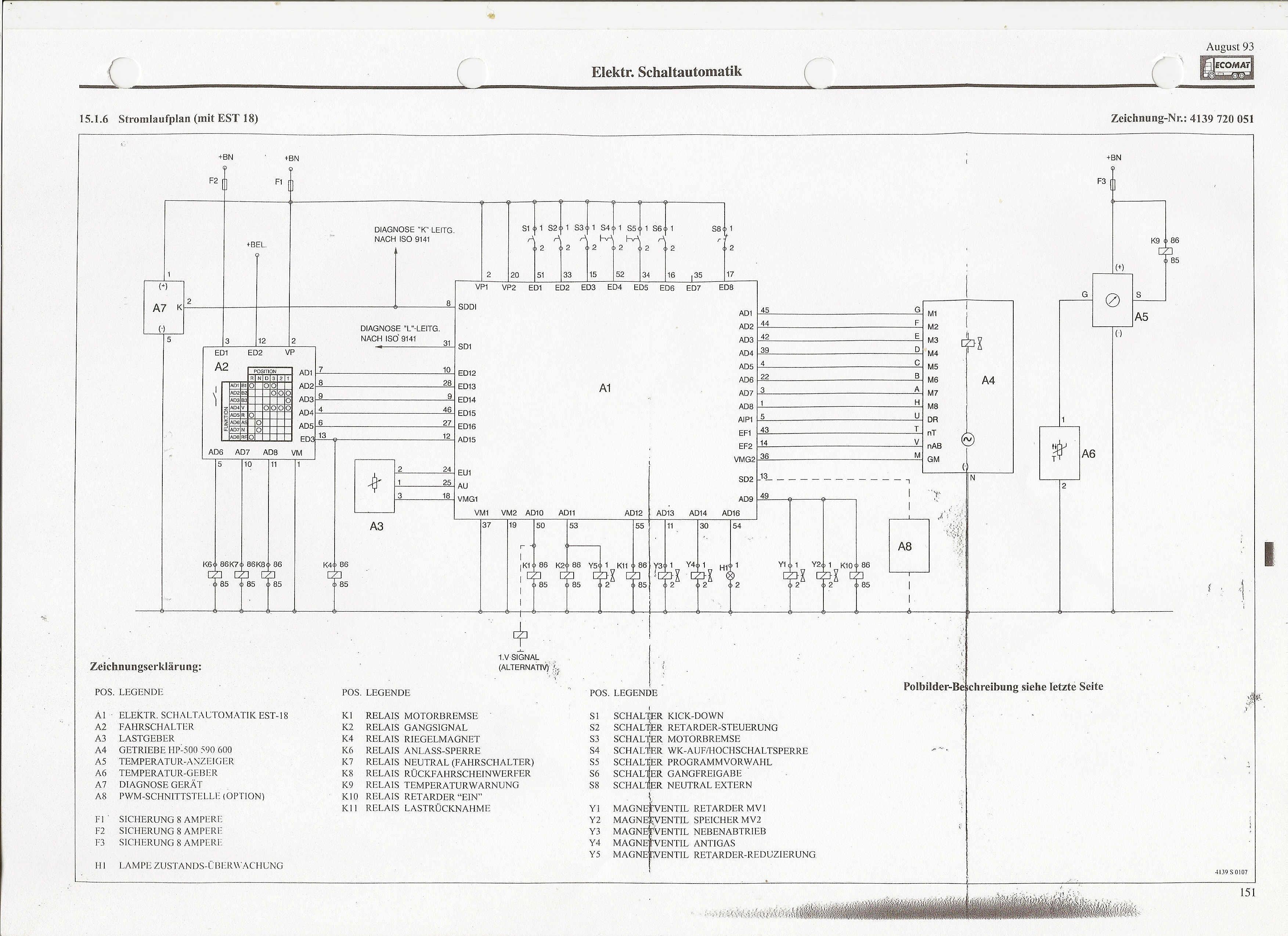 Skrzynia ZF Ecomat HP 500  -  schemat
