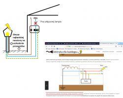 Łączenie przewodu ochronnego z neutralnym w sieci TN-C