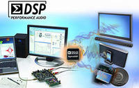 Analog Devices ADAU 1452 - nowy procesor audio z rodziny SigmaDSP