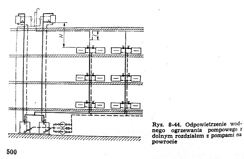 Instalacja CO i CWU z dw�ch kot��w na paliwo sta�e