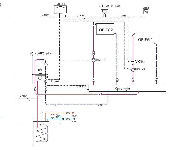 Kocioł Vaillant Ecotec Plus - podłączenie dwóch oddzielnych obiegów ogrzewania.