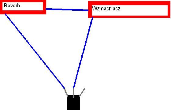 Pod��czenie do przycisku reverbu diody