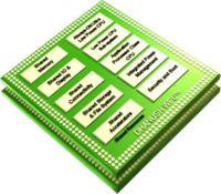 Nowe chipy firmy Ineda mog� wyd�u�y� czas pracy baterii smartwatchy