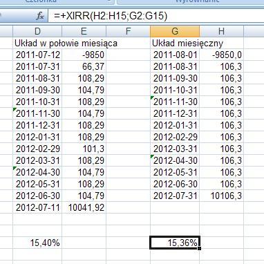 Rzeczywista Roczna Stopa Oprocentowania (RRSO) w Excelu.