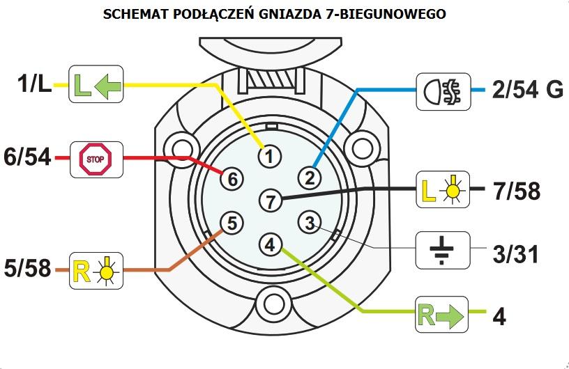 Opel meriva 1.6 '08  -  gin� �wiat�a po podpi�ciu przyczepki