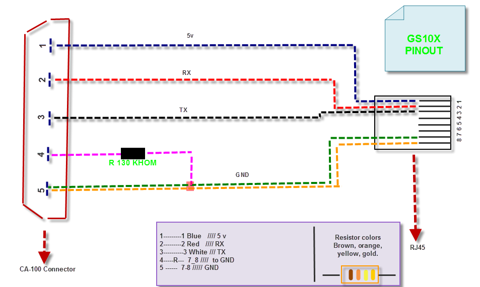 Wiring Diagram For Usb To Rj45 : Vodafone unlock problem gsm forum
