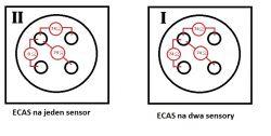 volvo fh13 - brak poziomowania ecas
