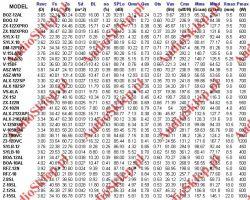 Parametry do skrzyni bassowej - Wyliczenie boschmanna zx3-10pro