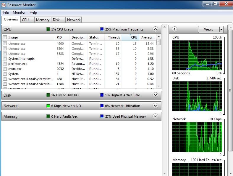 Zu�ycie procesora przekraczaj�ce normy..