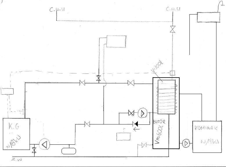 Prosz� o opinie nt. - modernizacja instalacji co i cwu