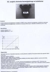 Peugeot 306 - Problemy z silnikiem