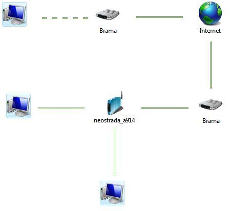 Pulpit zdalny z wieloma komputerami w sieci