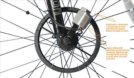 Magtenlight magnetyczne dynamo do roweru