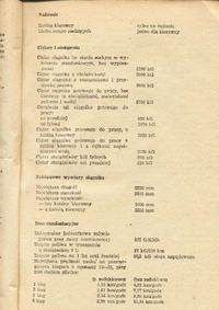 Szukam opisu silnika do ciągnika Ursus C-360