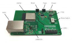 ZiGate-Ethernet — bramka ESP32 z Ethernetem, WiFi i BLE z opcjonalnym