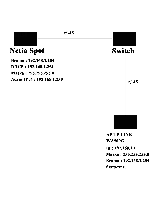 TP-Link tl wa500g - Po��czenie sieci wi-fi w jedn�