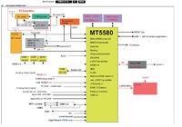 Philips 42PFL6008S/12 - Nie uruchamia się błąd 22